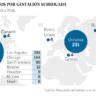 El 80% de los hijos por gestación subrogada proceden de EE UU y Ucrania
