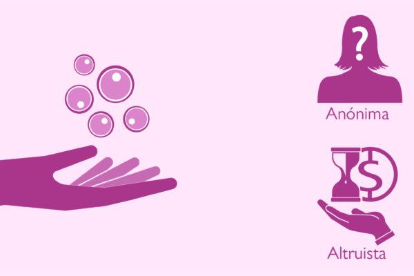 Encuesta Internacional sobre Donacion de Óvulos, ¿Que opinan las mujeres acerca de esto?